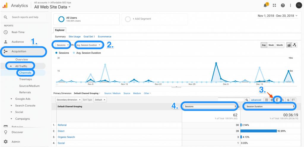 Inställning i Google Analytics för sessionslängd